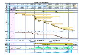 株式会社 大黒ヂーゼル工業所のあゆみ(pdf 473 KB)